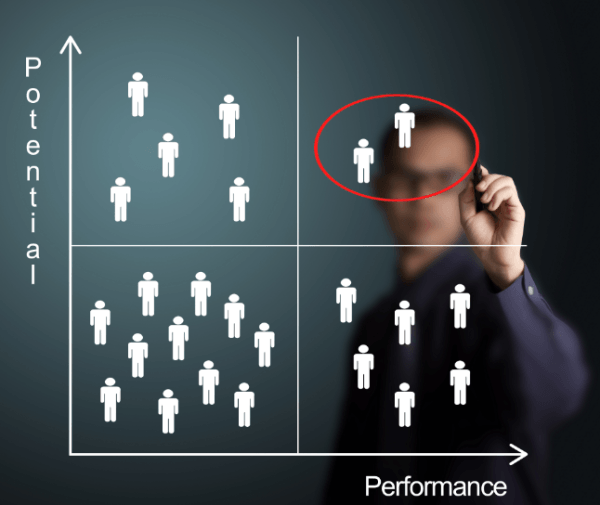 managing high performers